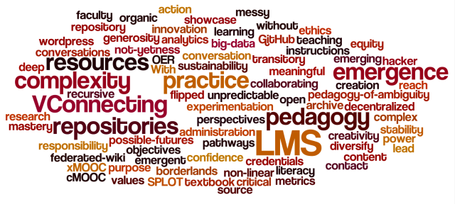 word cloud image
