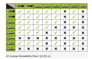 4.4.3 cc compatability